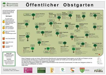 Infotafel Obstgarten Gramatneusiedl
